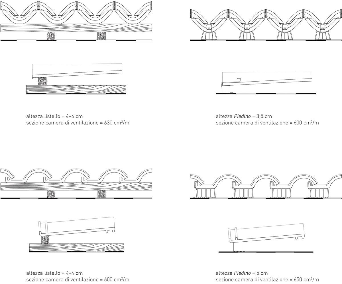 Camere di ventilazione a confronto: listellature e AERcoppo®/AERtegola®