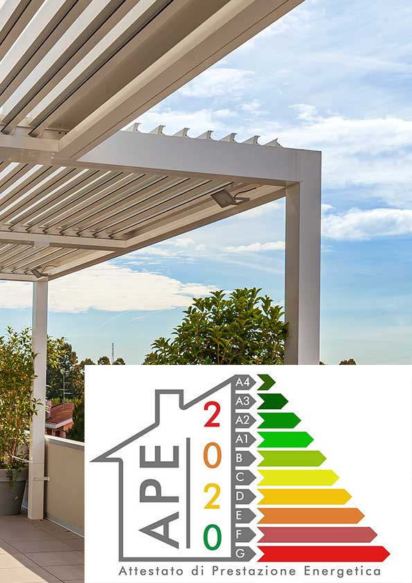 Certificazione energetica casa 2020 Aertetto